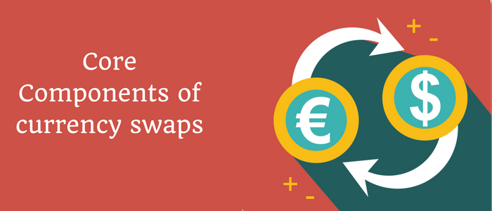 The Core Components of Cross Currency Swaps